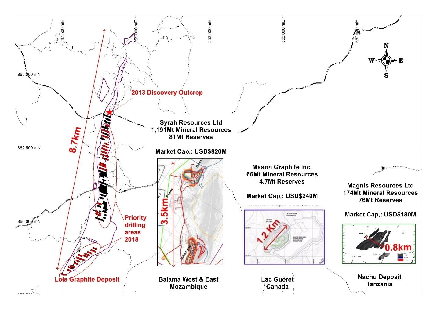 Lola graphite project gets the green light from Guinea govt