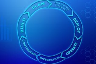 Integrated Operations Management benefits